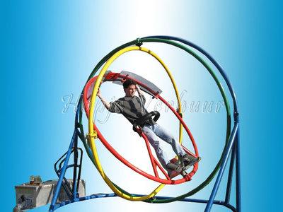 Aerotrim of Gyroscoop